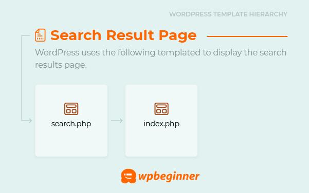 Trang kết quả tìm kiếm