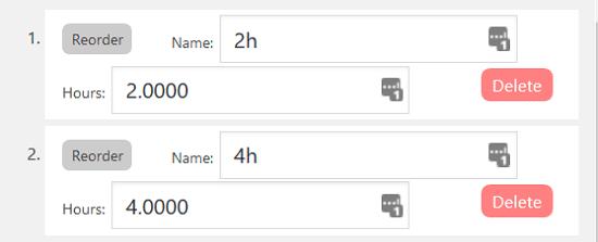 Bảng Kanban cho Plugin WordPress - Cài đặt, Ước tính